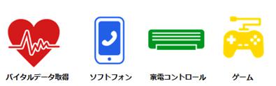 外部アプリ連携